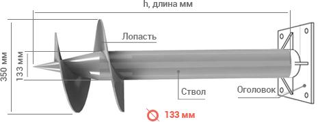 свс 133