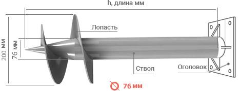 свс 76